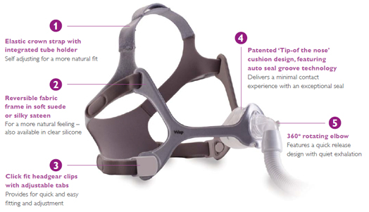 Wisp adult youth nasal cpap mask hope 2 sleep 7 out of 10 people found the wisp fitted better and was more comfortable than their existing nasal mask ccuart Gallery
