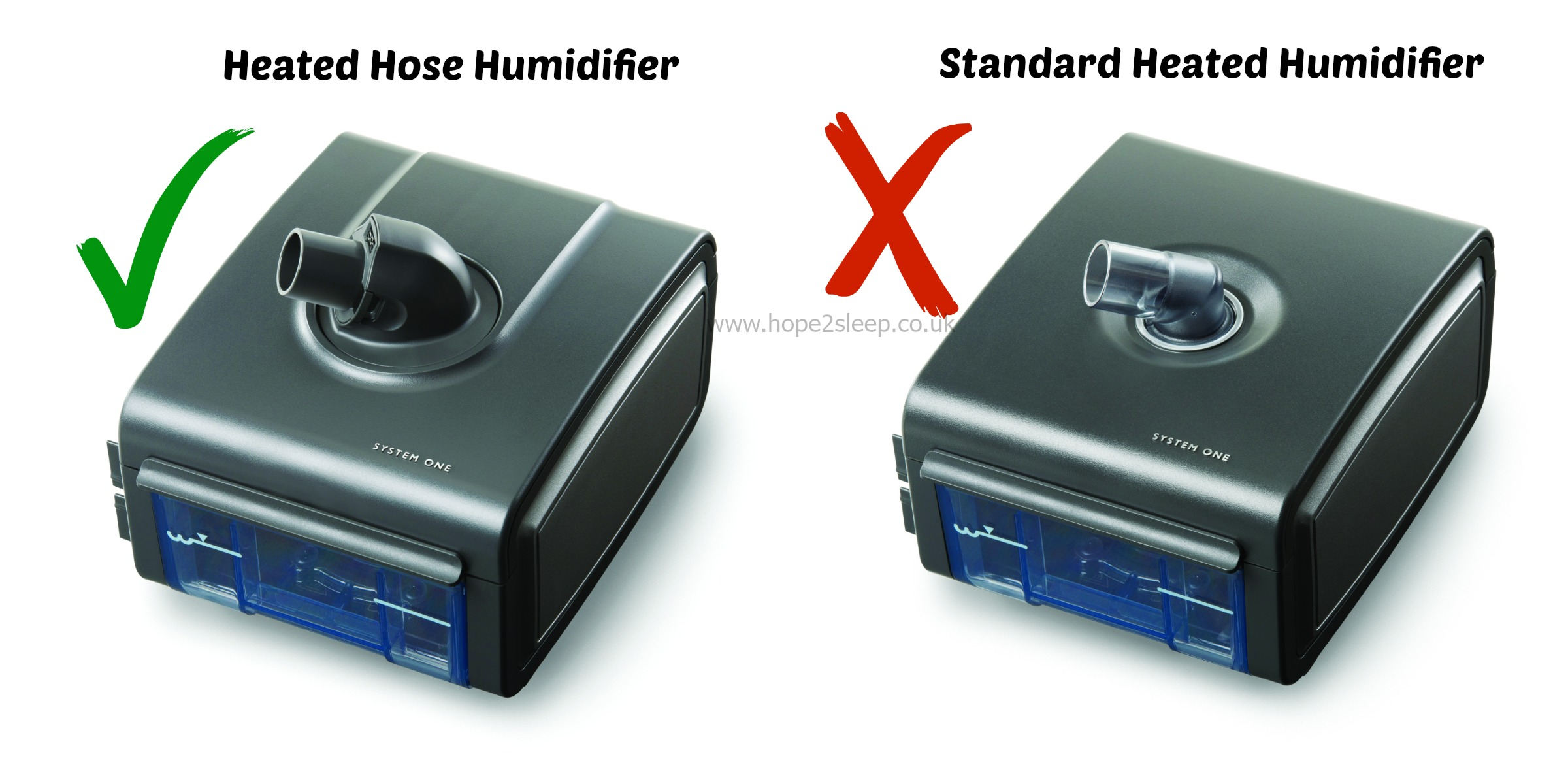 SystemOne Humidifiers - Standard vs Heated Tube